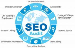 SEO-audit_seorob_ir